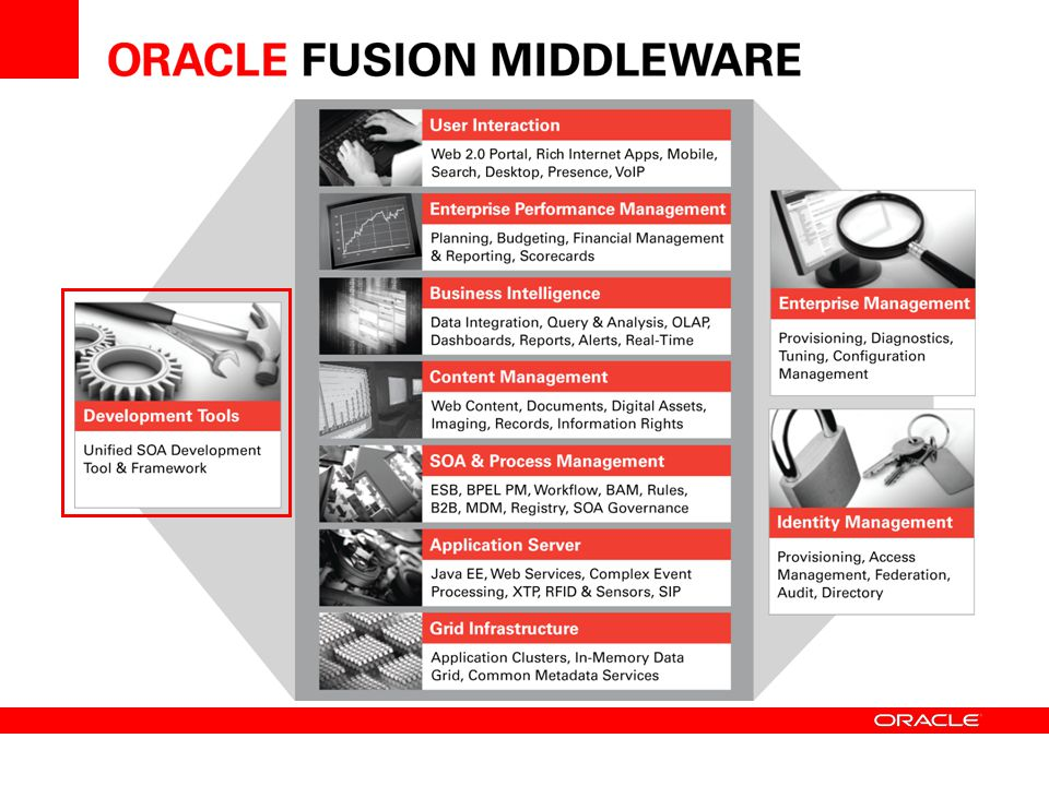 [THIS SLIDE SHOULD NOT BE ALTERED IN ANY WAY] – UPDATED AS OF Oracle OpenWorld 2007